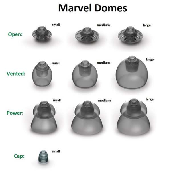 Phonak Domes with information