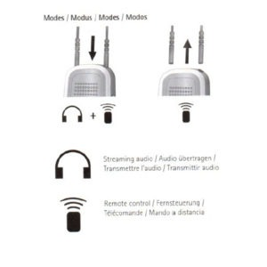Phonak Neckloop Antenna Streamer for ComPilot II – Short & Long